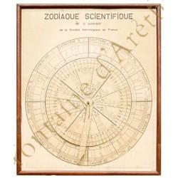 Zodiaque scientifique de G....